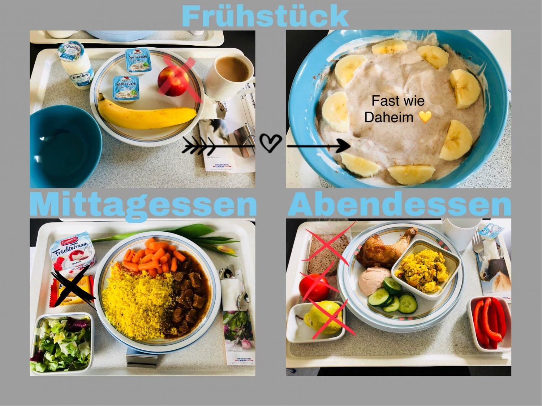 Tina´s Ernährungstagebuch